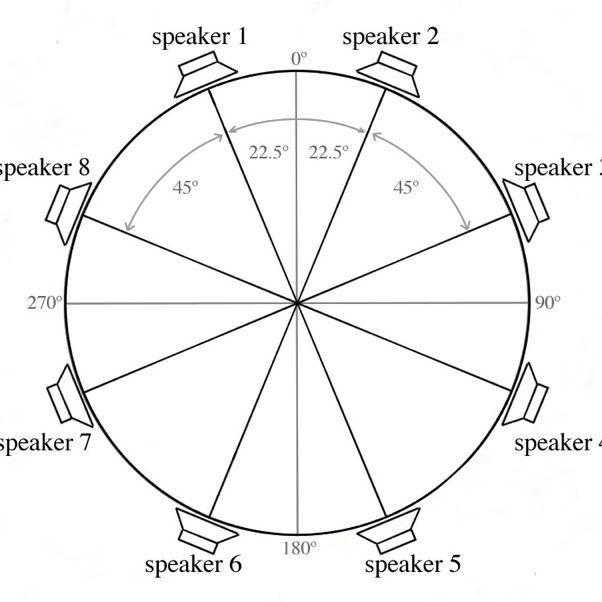 ain wheel